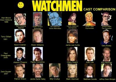 Watchmen Cast