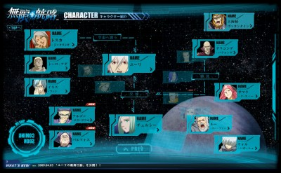 Infinite Space by Sega: This game features over 200 anime styled characters