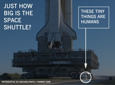 Infographic: How big is the space shuttle? Well these tiny things are humans