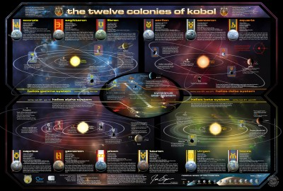 The Twelve Colonies