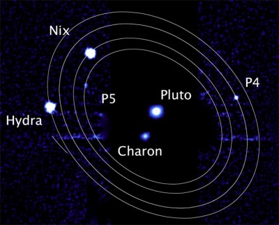 Is Pluto a Twin Planet?