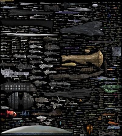 size_comparison___science_fiction_spaceships_by_dirkloechel-d6lfgdf